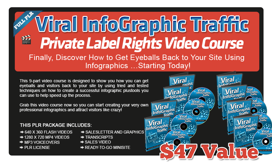 Viral Infographic Traffic PLR Video Course